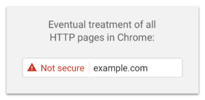 Make your website secure with HTTPS